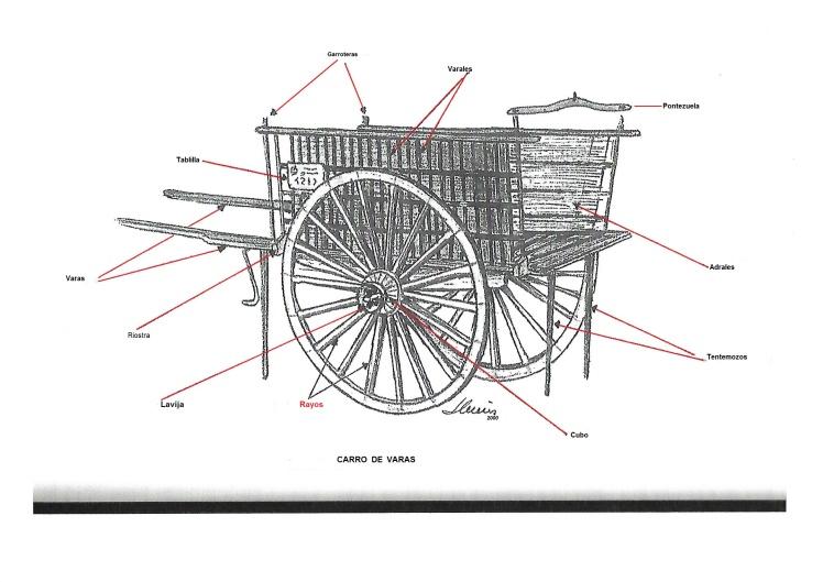 Carro de varas 1 Scan.jpg