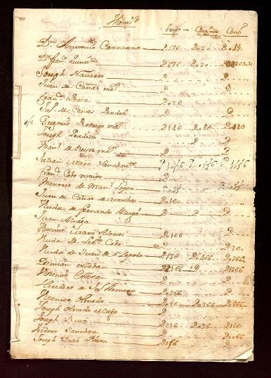 Tomelloso Tazmía-siglo-XVIII.jpg