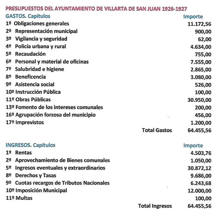 Presupuesto Muni. Scan